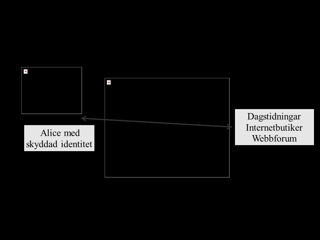 21 Alice med skyddad identitet Dagstidningar Internetbutiker Webbforum Rättsväsendet behöver anonymitet i sin verksamhet