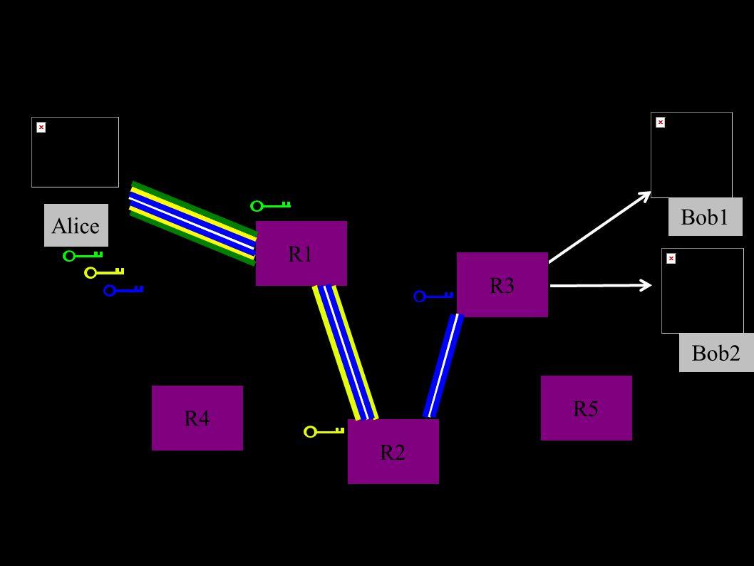 34 Först är tunnelskyddet tre lager tjockt, varje relähopp skalar bort ett lager, onion routing R1 R2 R3 R4 R5 Alice Bob1 Bob2