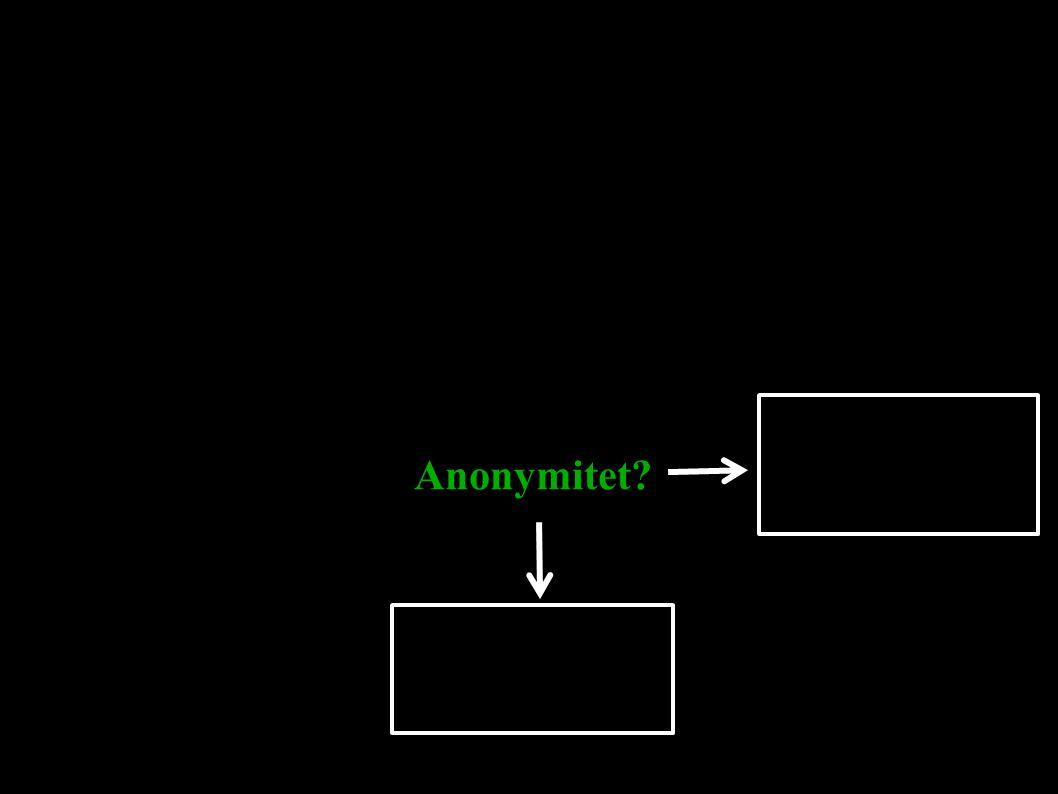 6 Anonymitet betyder olika saker för olika användare Anonymitet.