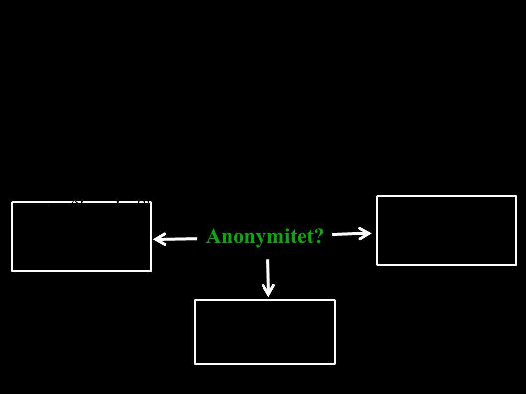 28 De enklare skyddssystemen använder endast ett relä Bob2 Bob1 Bob3 Alice2 Alice1 Alice3 Relä E(Bob3, X ) E(Bob1, Y ) E(Bob2, Z ) Y Z X (T.ex.