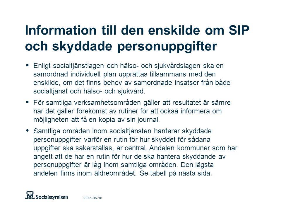 Information till den enskilde om SIP och skyddade personuppgifter 2016-06-16 Enligt socialtjänstlagen och hälso- och sjukvårdslagen ska en samordnad individuell plan upprättas tillsammans med den enskilde, om det finns behov av samordnade insatser från både socialtjänst och hälso- och sjukvård.