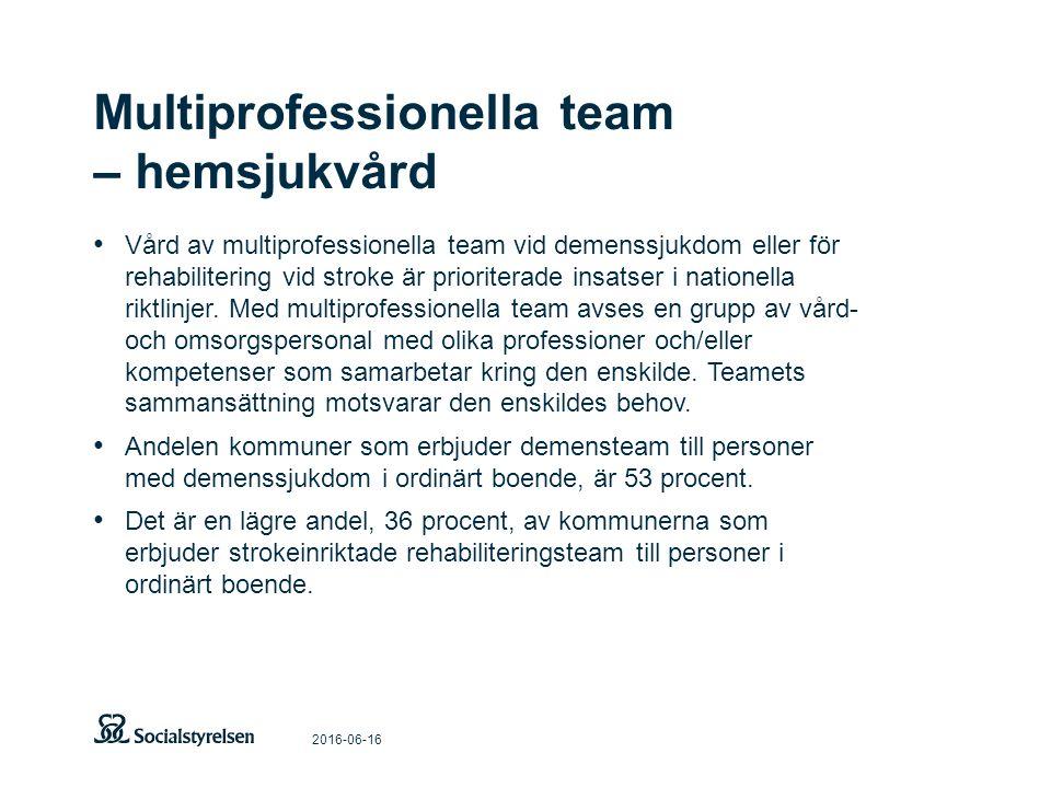 Multiprofessionella team – hemsjukvård 2016-06-16 Vård av multiprofessionella team vid demenssjukdom eller för rehabilitering vid stroke är prioriterade insatser i nationella riktlinjer.