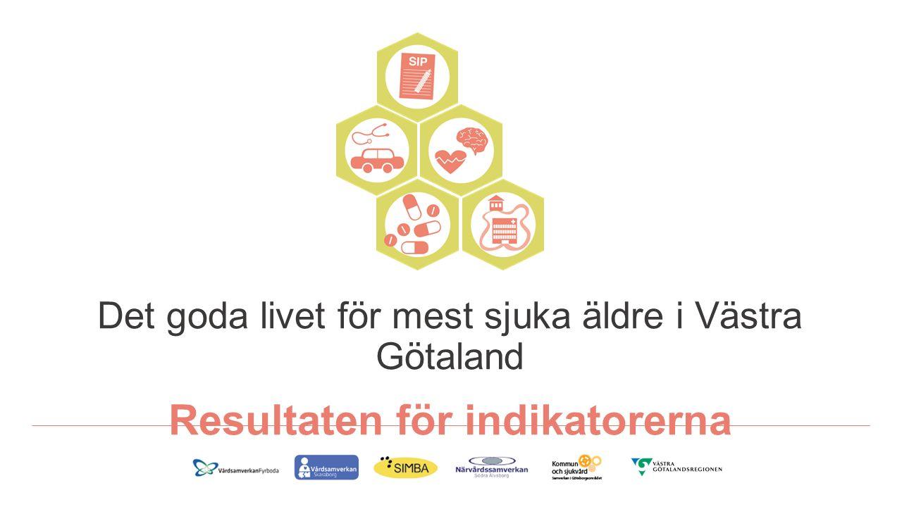 Det goda livet för mest sjuka äldre i Västra Götaland Resultaten för indikatorerna