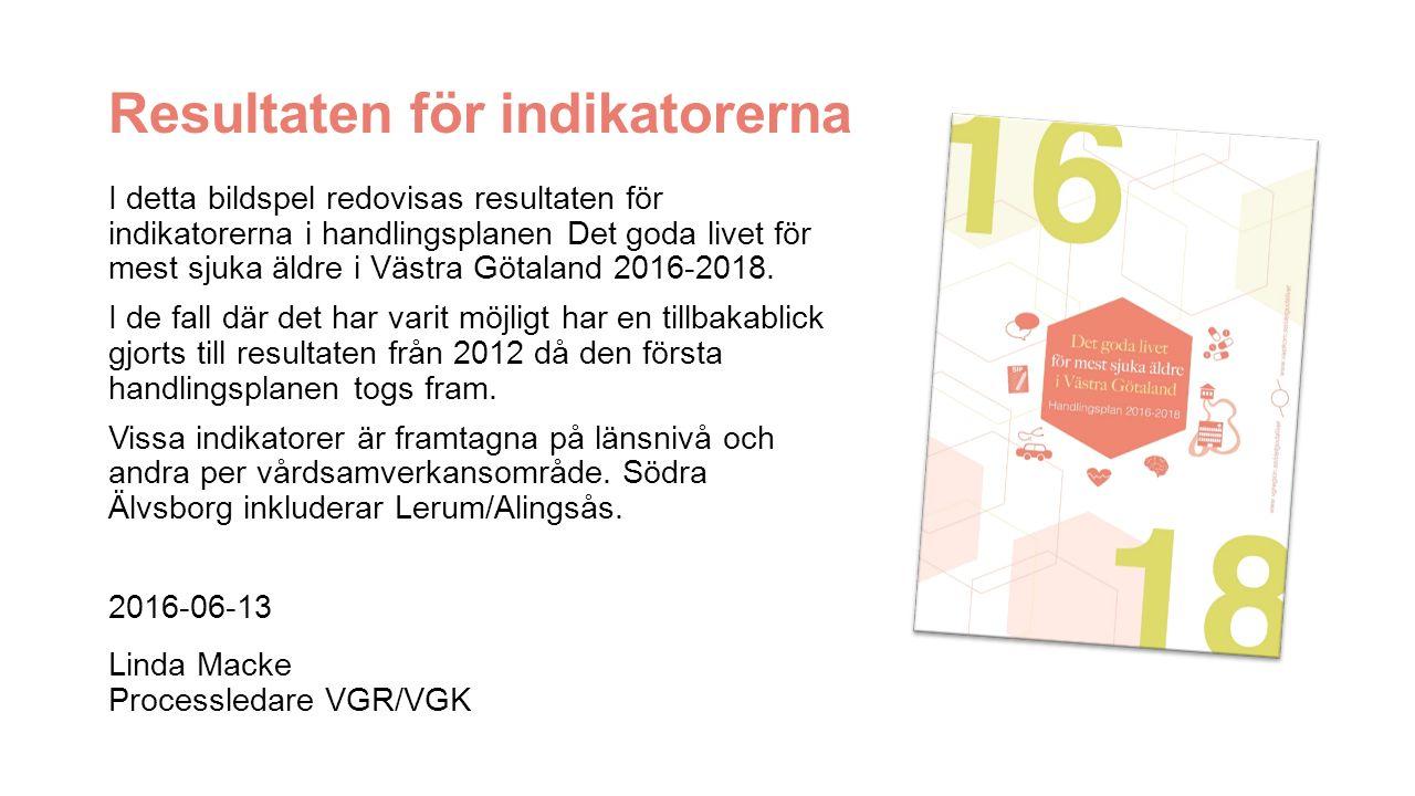 ÅrFyrbodal Göteborgs- området SIMBASkaraborg Södra ÄlvsborgVG 201211,9%10,8%10,7%9,1%10,4%10,6% 20159,4%10,6%7,4%8,3%9,4%9,5% Fokusområden Trygg och säker vårdövergång Indikator Andel oplanerad återinskrivning på sjukhus inom 30 dagar för +65 (diagnosspecifik återinskrivning Socialstyrelsen) Måltal: minska Källa: Data och analysenheten VGR