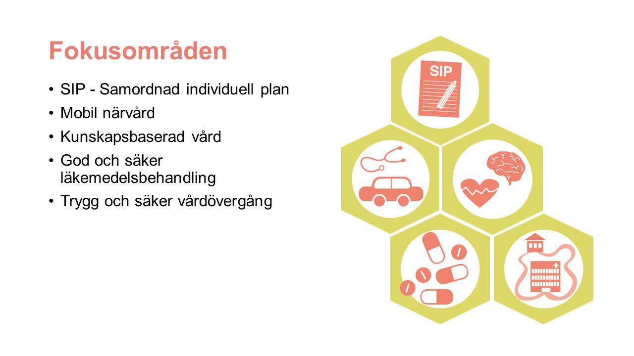 Fokusområden SIP - Samordnad individuell plan Indikator Andel listade patienter 65 år och äldre som har en upprättad SIP (KVÅ XU045) Måltal: öka 2015 308 SIP Fördelat på 182 personer i Västra Götaland Enbart 4 vårdcentraler har registrerat, Närhälsan Oden står för alla reg.