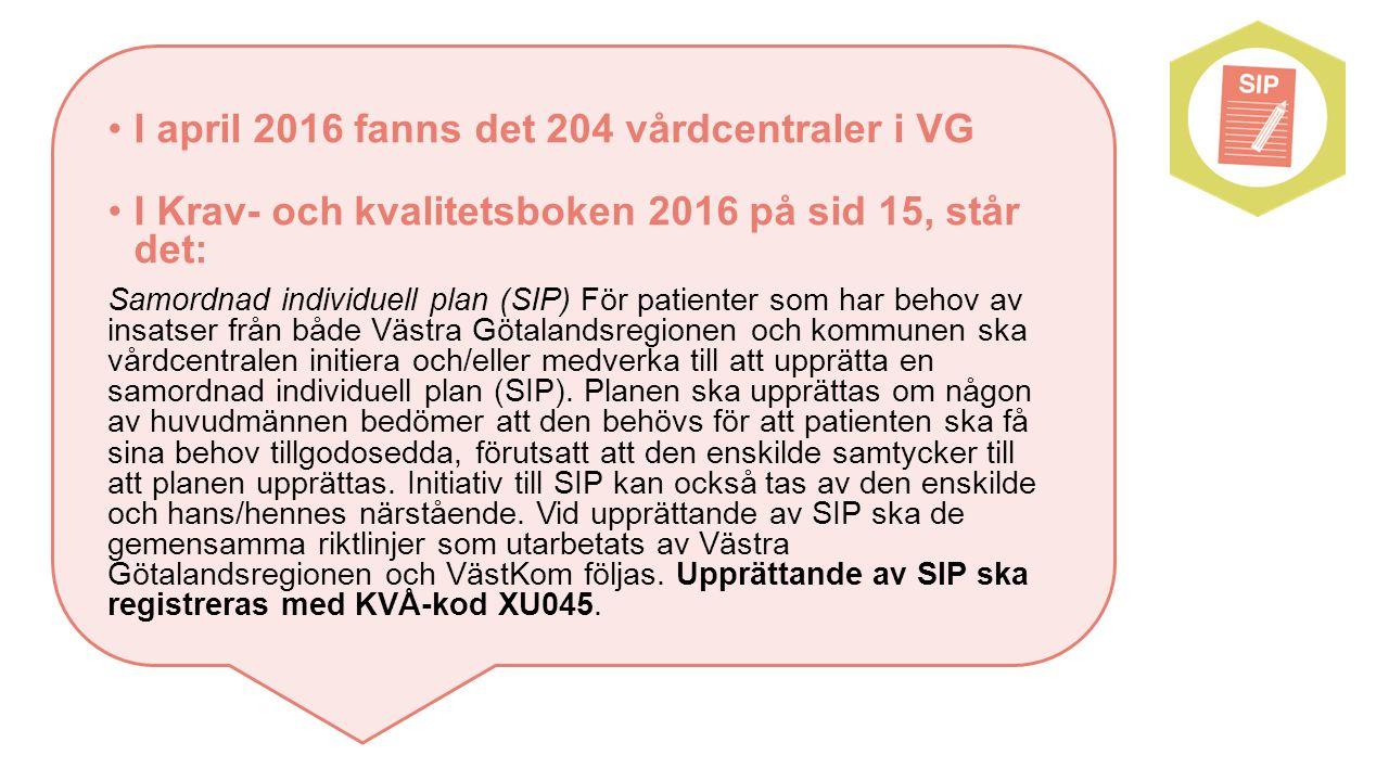 I april 2016 fanns det 204 vårdcentraler i VG I Krav- och kvalitetsboken 2016 på sid 15, står det: Samordnad individuell plan (SIP) För patienter som har behov av insatser från både Västra Götalandsregionen och kommunen ska vårdcentralen initiera och/eller medverka till att upprätta en samordnad individuell plan (SIP).