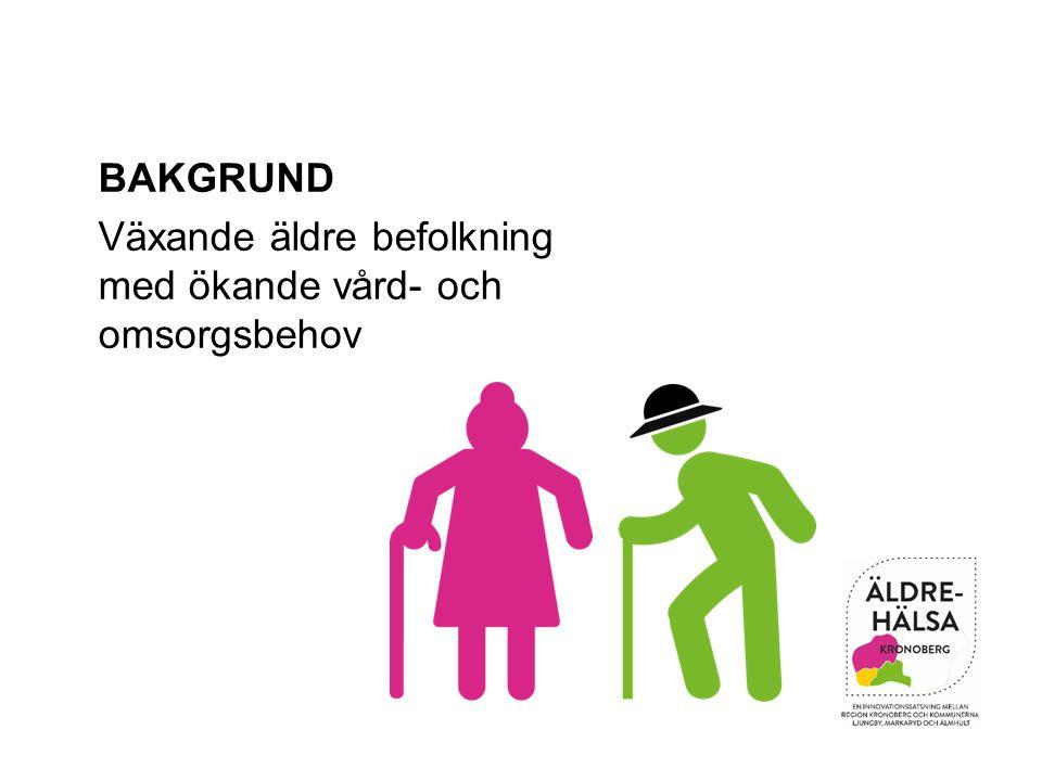 FÖLJ OSS! www.regionkronoberg.se/aldrehalsa