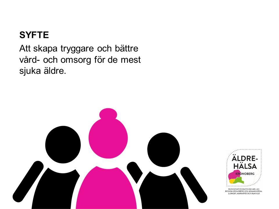 MÅLET Att öka trygghet och delaktighet för de äldre Att erbjuda vård och omsorg på rätt nivå