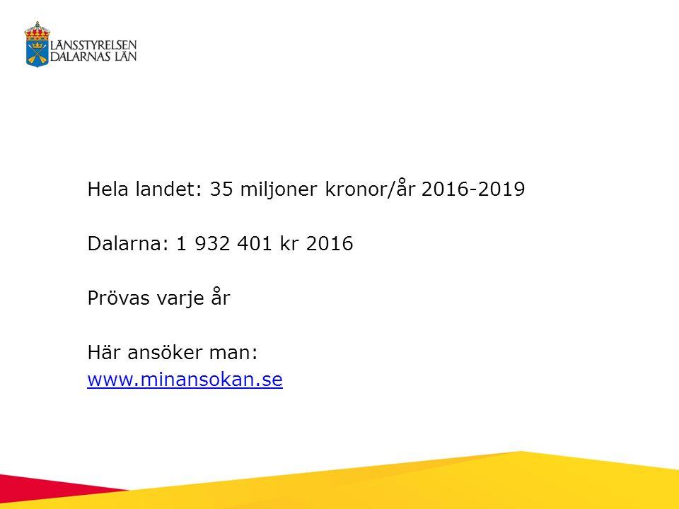 Hela landet: 35 miljoner kronor/år 2016-2019 Dalarna: 1 932 401 kr 2016 Prövas varje år Här ansöker man: www.minansokan.se