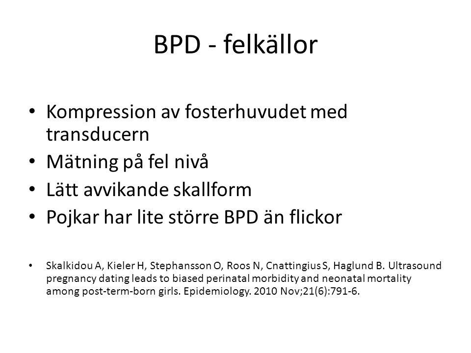 BPD - felkällor Kompression av fosterhuvudet med transducern Mätning på fel nivå Lätt avvikande skallform Pojkar har lite större BPD än flickor Skalkidou A, Kieler H, Stephansson O, Roos N, Cnattingius S, Haglund B.