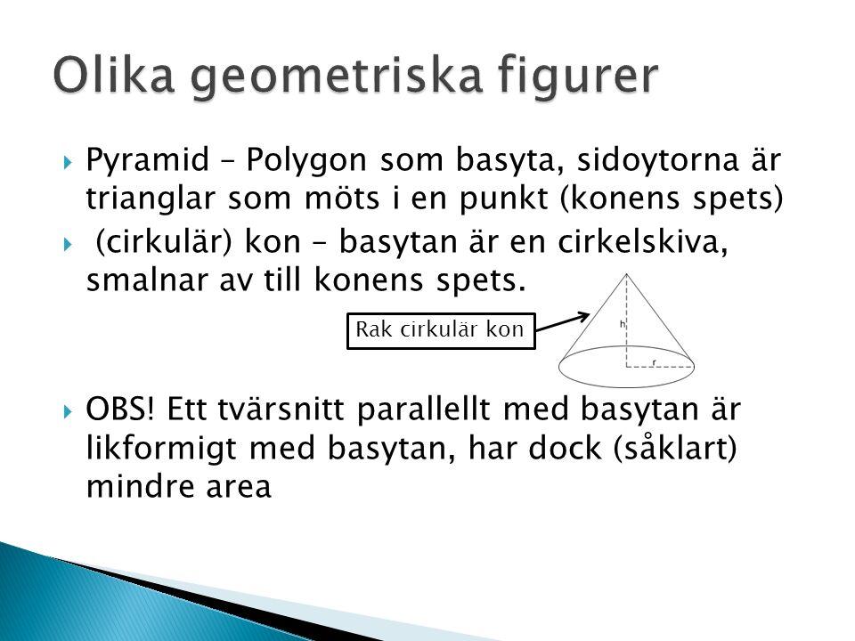  Pyramid – Polygon som basyta, sidoytorna är trianglar som möts i en punkt (konens spets)  (cirkulär) kon – basytan är en cirkelskiva, smalnar av till konens spets.
