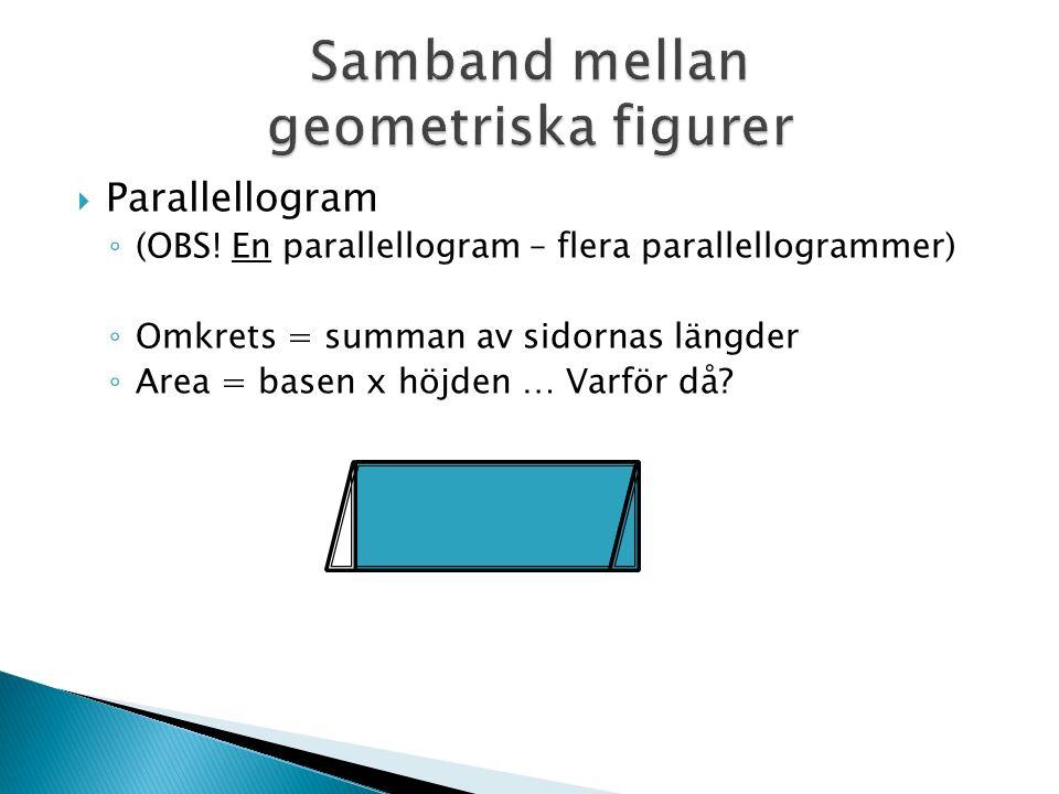  Parallellogram ◦ (OBS.