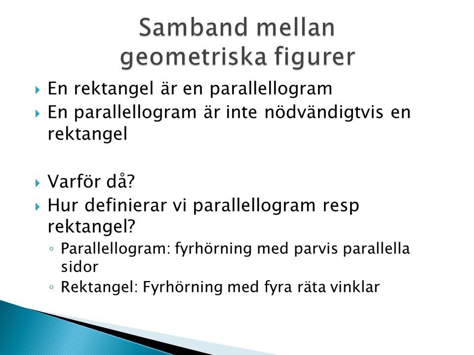  En rektangel är en parallellogram  En parallellogram är inte nödvändigtvis en rektangel  Varför då.