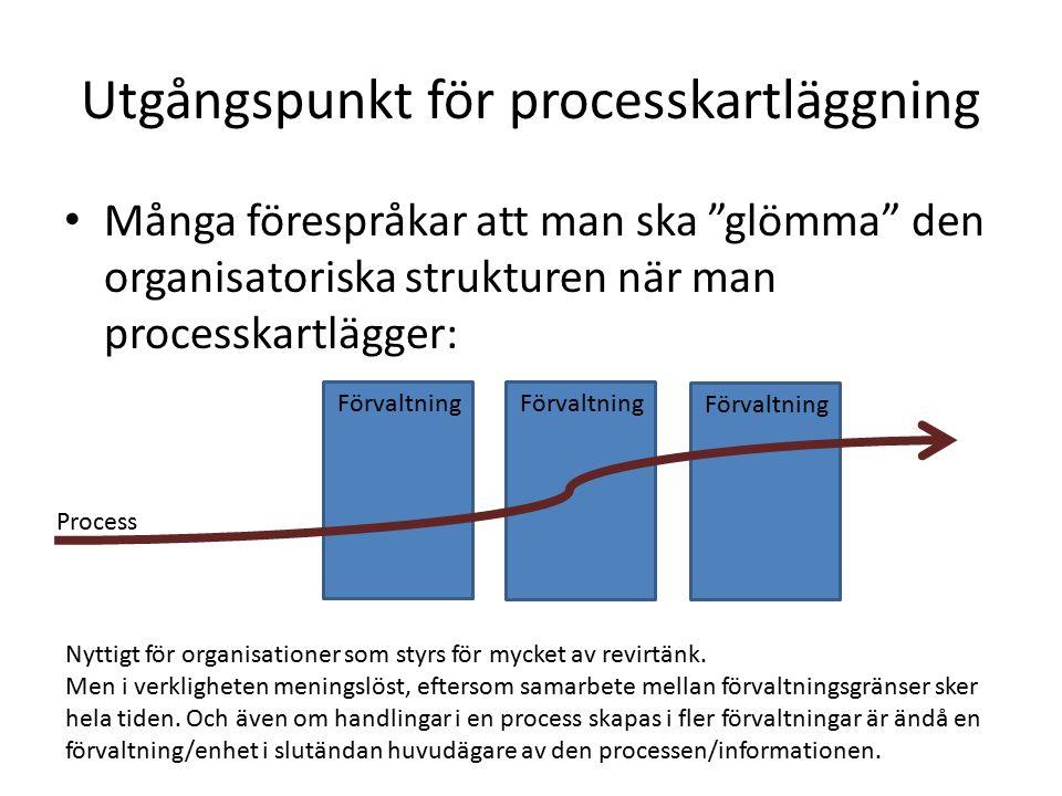 Utgångspunkt för processkartläggning Många förespråkar att man ska glömma den organisatoriska strukturen när man processkartlägger: Förvaltning Process Nyttigt för organisationer som styrs för mycket av revirtänk.
