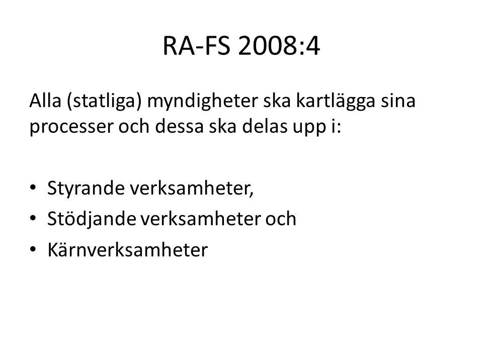 RA-FS 2008:4 Alla (statliga) myndigheter ska kartlägga sina processer och dessa ska delas upp i: Styrande verksamheter, Stödjande verksamheter och Kär