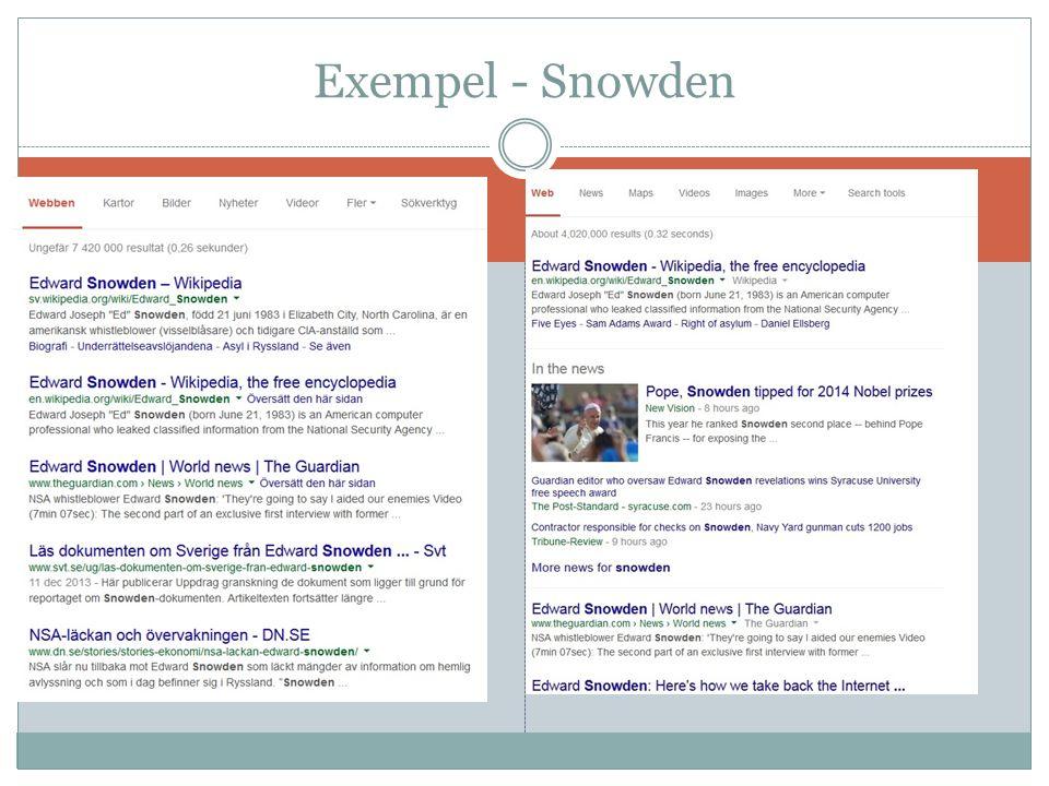 Exempel - Snowden