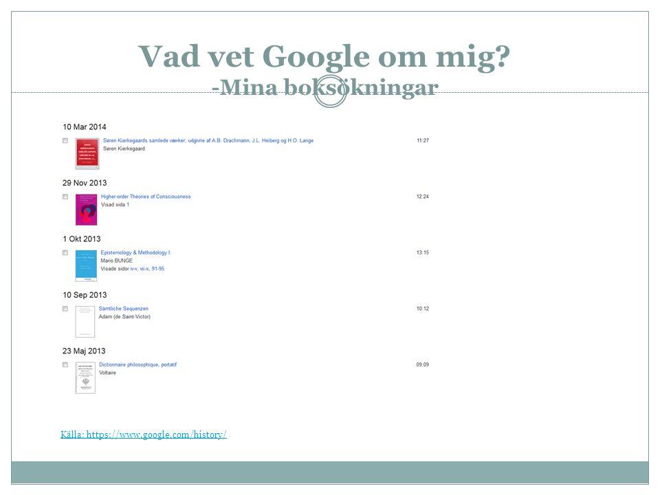 Vad vet Google om mig? -Mina boksökningar Källa: https://www.google.com/history/