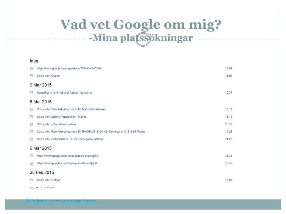 Vad vet Google om mig -Mina platssökningar Källa: https://www.google.com/history/