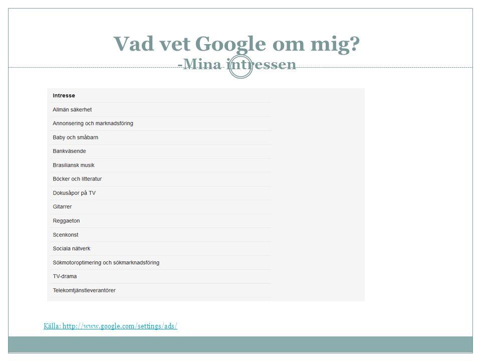 Vad vet Google om mig -Mina intressen Källa: http://www.google.com/settings/ads/