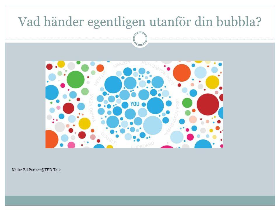 Vad händer egentligen utanför din bubbla Källa: Eli Pariser@TED Talk