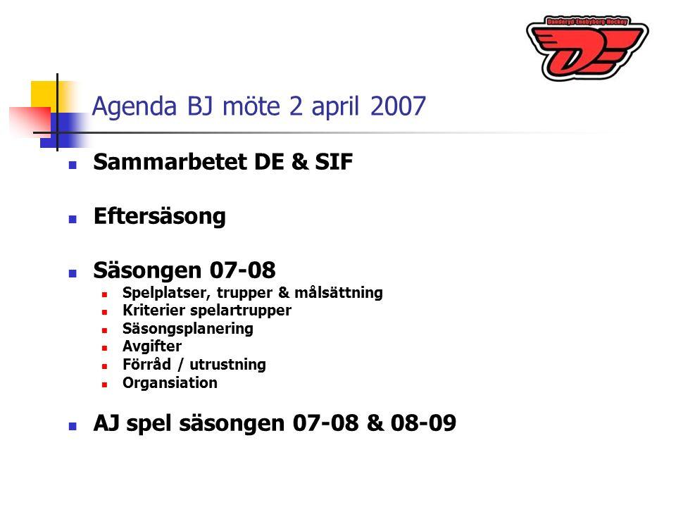 Agenda BJ möte 2 april 2007 Sammarbetet DE & SIF Eftersäsong Säsongen 07-08 Spelplatser, trupper & målsättning Kriterier spelartrupper Säsongsplanering Avgifter Förråd / utrustning Organsiation AJ spel säsongen 07-08 & 08-09