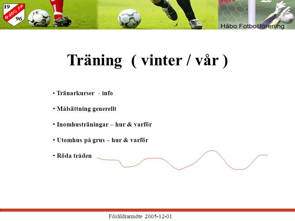 Föräldrarmöte 2005-12-01 Träning ( vinter / vår ) Tränarkurser - info Målsättning generellt Inomhusträningar – hur & varför Utomhus på grus – hur & varför Röda tråden