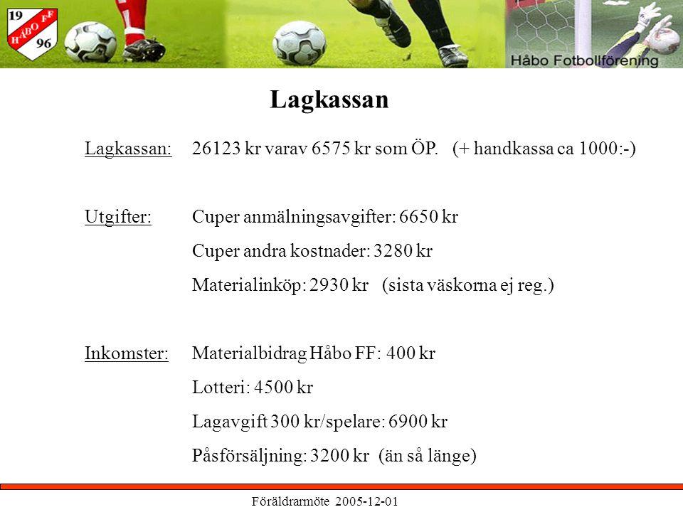 Föräldrarmöte 2005-12-01 Lagkassan Lagkassan: Utgifter: Inkomster: 26123 kr varav 6575 kr som ÖP.