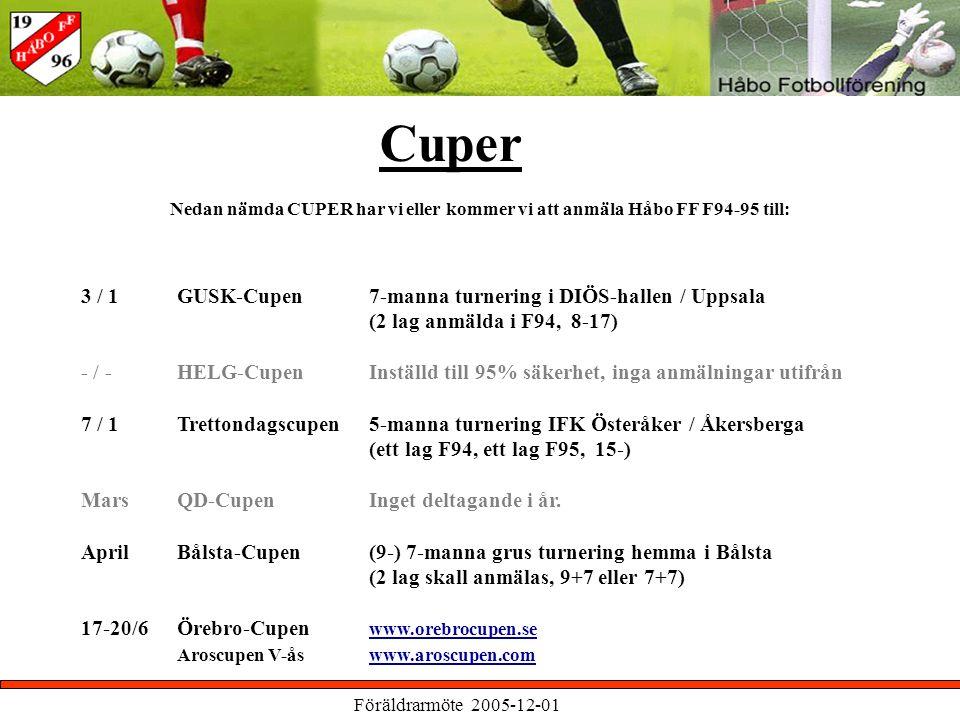 Föräldrarmöte 2005-12-01 Cuper Nedan nämda CUPER har vi eller kommer vi att anmäla Håbo FF F94-95 till: 3 / 1GUSK-Cupen7-manna turnering i DIÖS-hallen / Uppsala (2 lag anmälda i F94, 8-17) - / -HELG-CupenInställd till 95% säkerhet, inga anmälningar utifrån 7 / 1Trettondagscupen5-manna turnering IFK Österåker / Åkersberga (ett lag F94, ett lag F95, 15-) MarsQD-CupenInget deltagande i år.