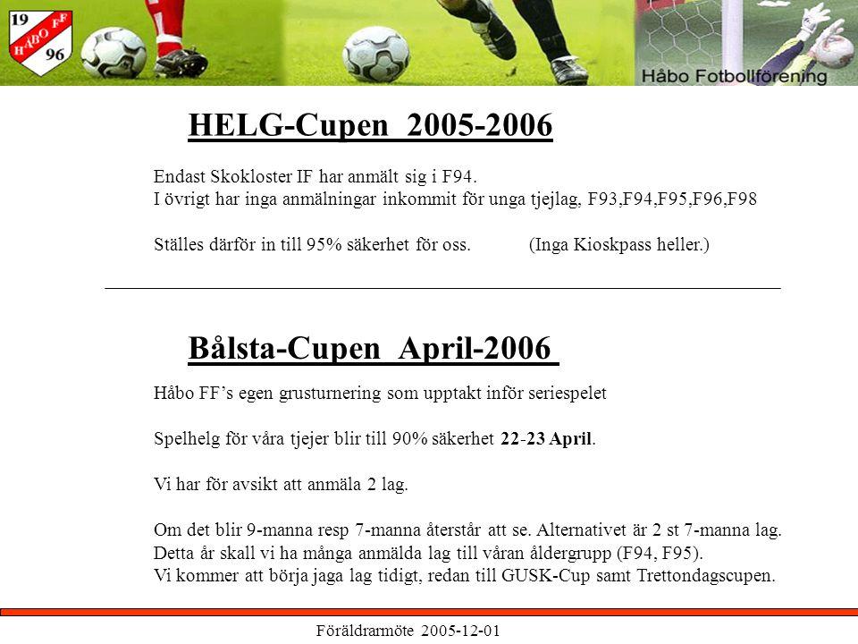 Föräldrarmöte 2005-12-01 HELG-Cupen 2005-2006 Endast Skokloster IF har anmält sig i F94.