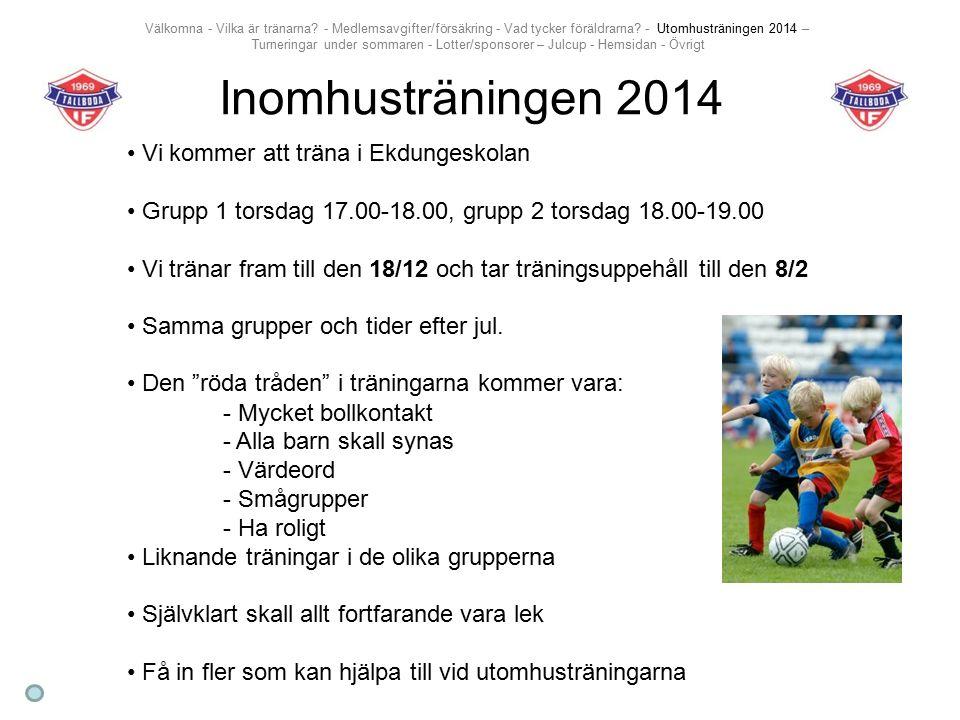 Inomhusträningen 2014 Vi kommer att träna i Ekdungeskolan Grupp 1 torsdag 17.00-18.00, grupp 2 torsdag 18.00-19.00 Vi tränar fram till den 18/12 och t