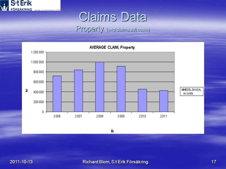 2011-10-13Richard Blom, S:t Erik Försäkring17 Claims Data Property (excl claims adj costs)