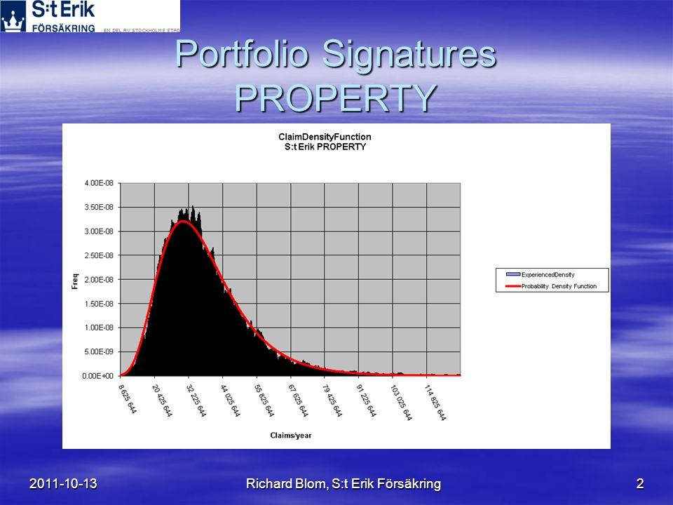 2011-10-13Richard Blom, S:t Erik Försäkring2 Portfolio Signatures PROPERTY