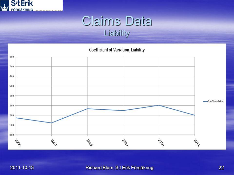 2011-10-13Richard Blom, S:t Erik Försäkring23 Claims Data FREQUENCIES