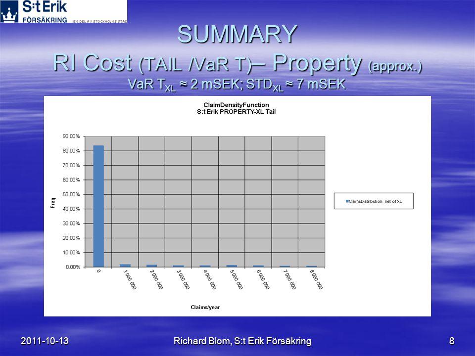 2011-10-13Richard Blom, S:t Erik Försäkring8 SUMMARY RI Cost (TAIL /VaR T) – Property (approx.) VaR T XL ≈ 2 mSEK; STD XL ≈ 7 mSEK