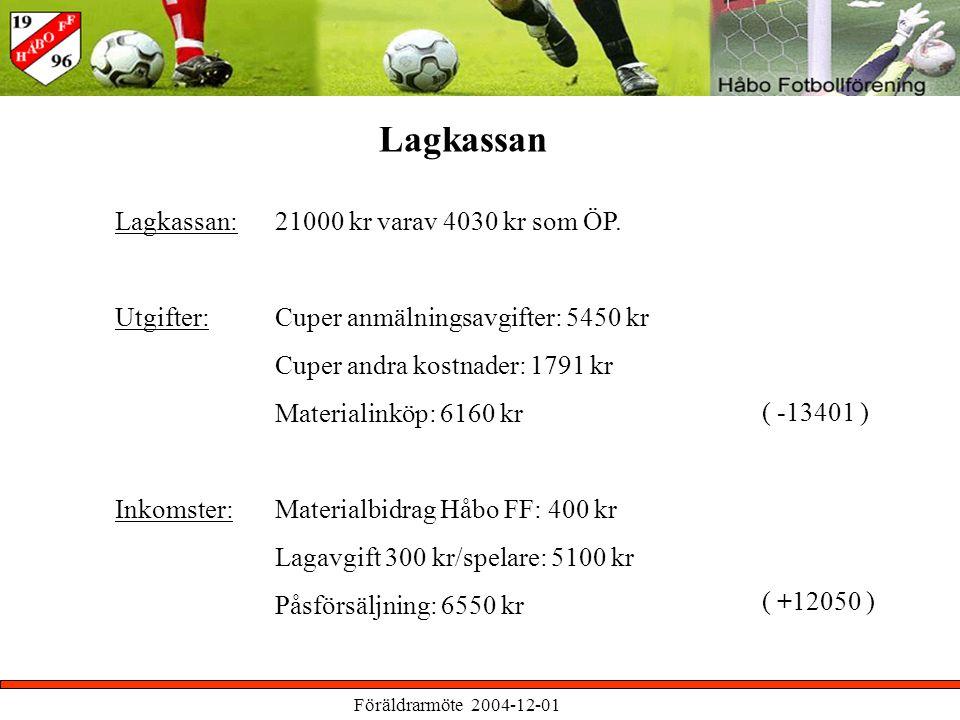 Föräldrarmöte 2004-12-01 Lagkassan Lagkassan: Utgifter: Inkomster: 21000 kr varav 4030 kr som ÖP.