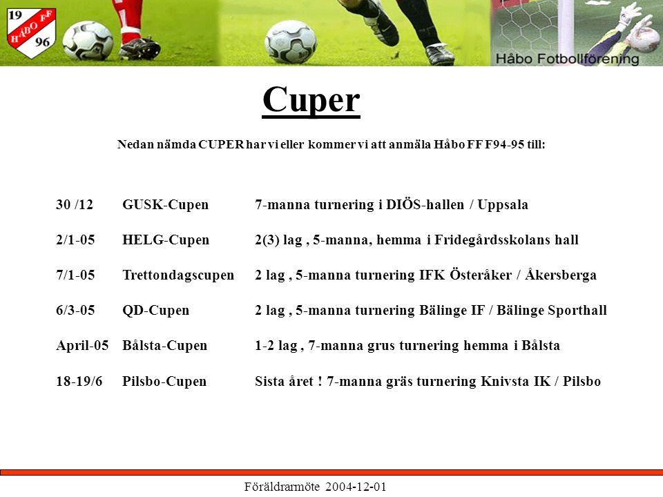 Föräldrarmöte 2004-12-01 Cuper Nedan nämda CUPER har vi eller kommer vi att anmäla Håbo FF F94-95 till: 30 /12GUSK-Cupen7-manna turnering i DIÖS-halle