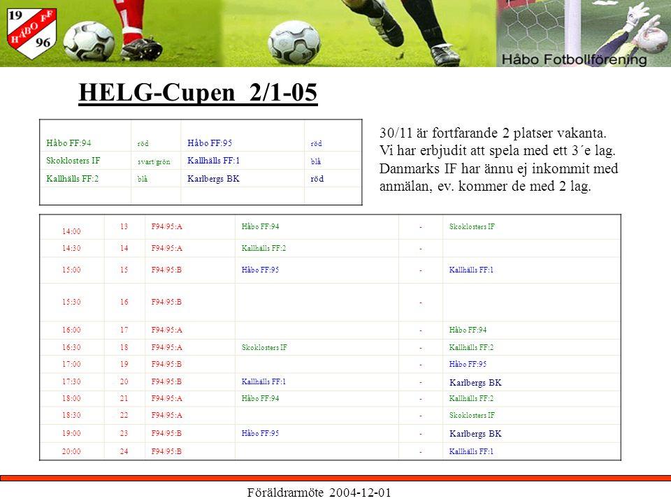 Föräldrarmöte 2004-12-01 Håbo FF:94 röd Håbo FF:95 röd Skoklosters IF svart/grön Kallhälls FF:1 blå Kallhälls FF:2 blå Karlbergs BKröd 14:00 13F94/95:AHåbo FF:94-Skoklosters IF 14:3014F94/95:AKallhälls FF:2- 15:0015F94/95:BHåbo FF:95-Kallhälls FF:1 15:3016F94/95:B- 16:0017F94/95:A -Håbo FF:94 16:3018F94/95:ASkoklosters IF-Kallhälls FF:2 17:0019F94/95:B -Håbo FF:95 17:3020F94/95:BKallhälls FF:1- Karlbergs BK 18:0021F94/95:AHåbo FF:94-Kallhälls FF:2 18:3022F94/95:A -Skoklosters IF 19:0023F94/95:BHåbo FF:95- Karlbergs BK 20:0024F94/95:B -Kallhälls FF:1 HELG-Cupen 2/1-05 30/11 är fortfarande 2 platser vakanta.