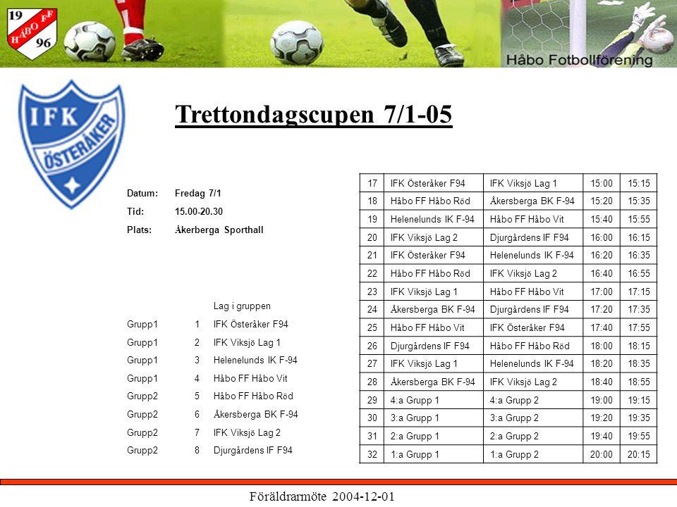 Föräldrarmöte 2004-12-01 6/3-05QD-Cupen2 lag, 5-manna turnering Bälinge IF / Bälinge Sporthall April-05Bålsta-Cupen1-2 lag, 7-manna grus turnering hemma i Bålsta 18-19/6Pilsbo-CupenSista året .
