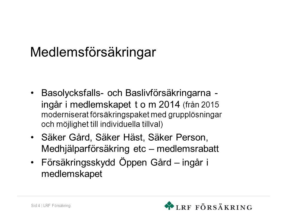 Sid 4 | LRF Försäkring Medlemsförsäkringar Basolycksfalls- och Baslivförsäkringarna - ingår i medlemskapet t o m 2014 (från 2015 moderniserat försäkri