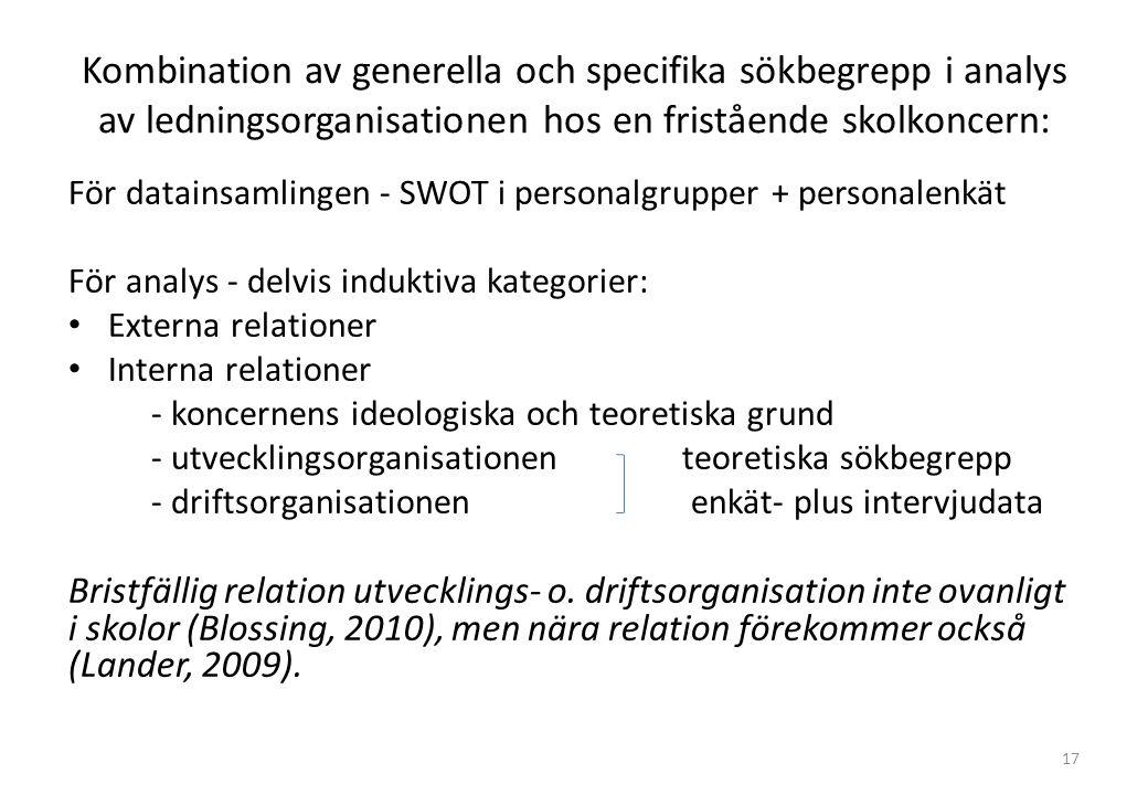 Kombination av generella och specifika sökbegrepp i analys av ledningsorganisationen hos en fristående skolkoncern: För datainsamlingen - SWOT i personalgrupper + personalenkät För analys - delvis induktiva kategorier: Externa relationer Interna relationer - koncernens ideologiska och teoretiska grund - utvecklingsorganisationenteoretiska sökbegrepp - driftsorganisationenenkät- plus intervjudata Bristfällig relation utvecklings- o.
