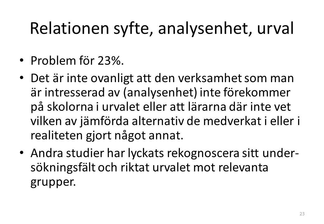 Relationen syfte, analysenhet, urval Problem för 23%.