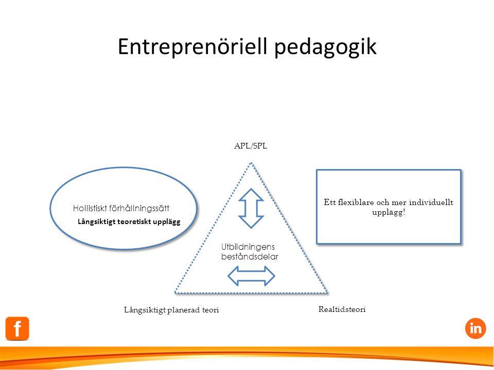 Entreprenöriell pedagogik Långsiktigt teoretiskt upplägg Realtidsteori Utbildningens beståndsdelar Ett flexiblare och mer individuellt upplägg.