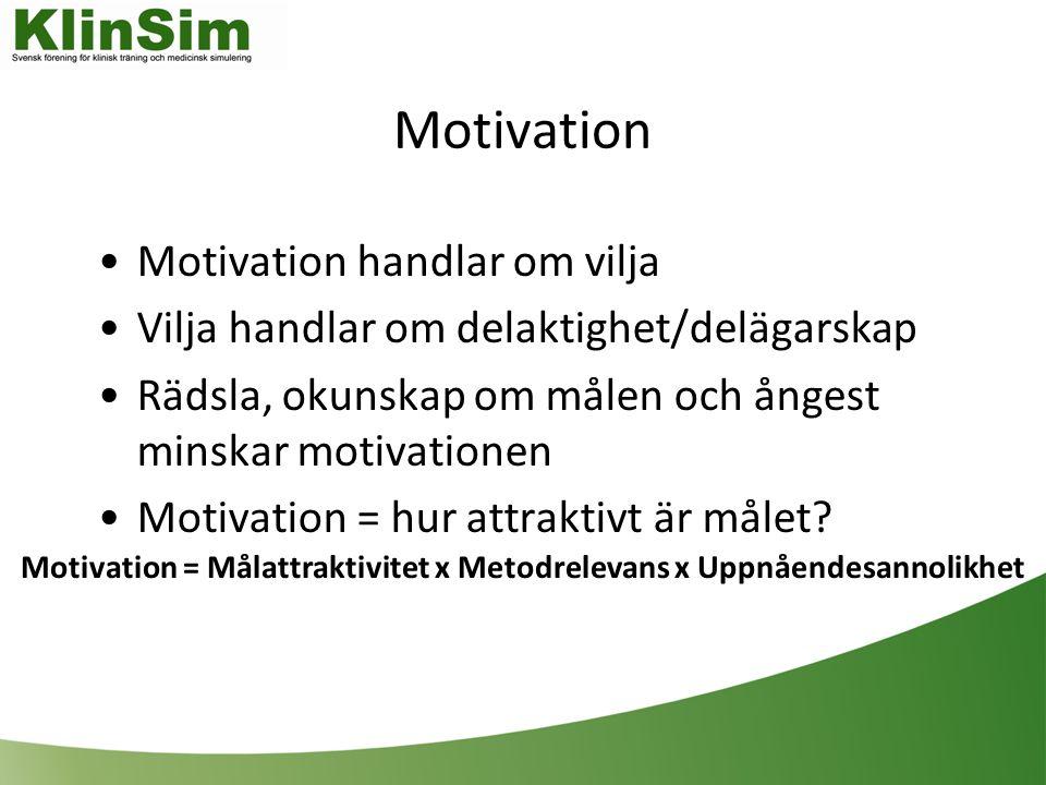 Motivation Motivation handlar om vilja Vilja handlar om delaktighet/delägarskap Rädsla, okunskap om målen och ångest minskar motivationen Motivation = hur attraktivt är målet.