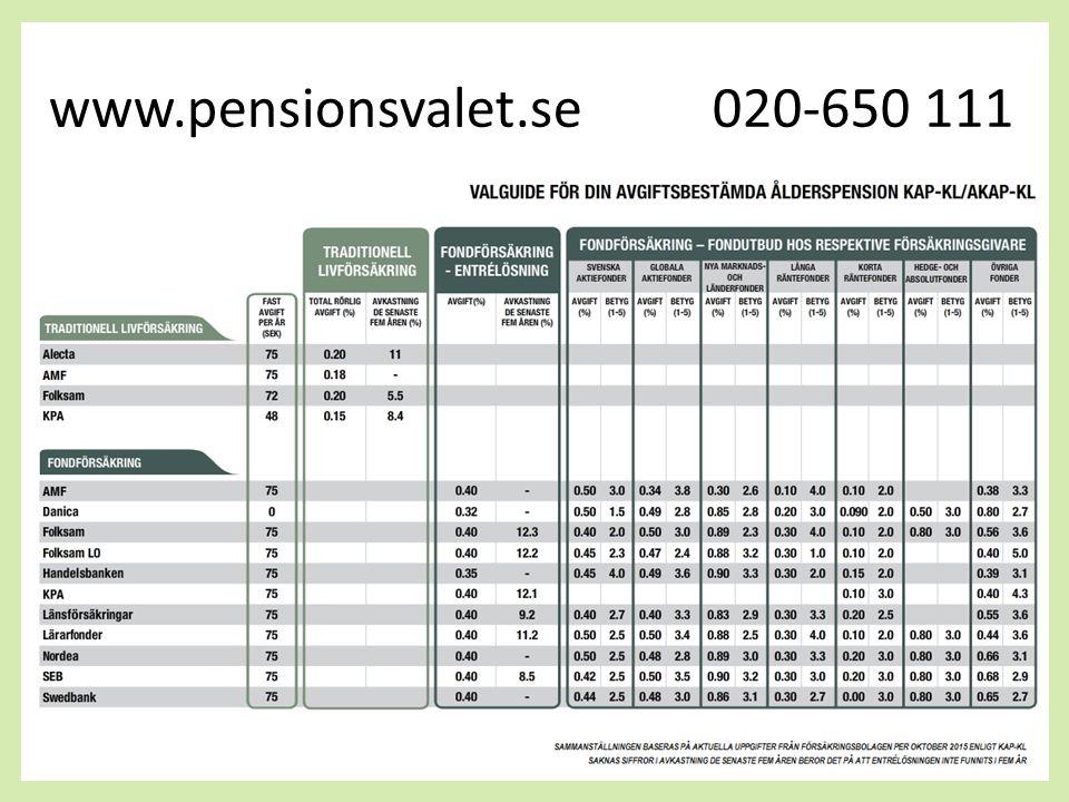 www.pensionsvalet.se 020-650 111