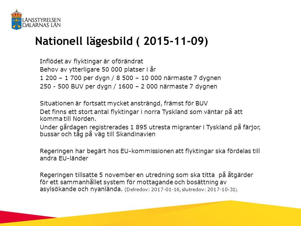 Nationell lägesbild ( 2015-11-09) Inflödet av flyktingar är oförändrat Behov av ytterligare 50 000 platser i år 1 200 – 1 700 per dygn / 8 500 – 10 000 närmaste 7 dygnen 250 - 500 BUV per dygn / 1600 – 2 000 närmaste 7 dygnen Situationen är fortsatt mycket ansträngd, främst för BUV Det finns ett stort antal flyktingar i norra Tyskland som väntar på att komma till Norden.