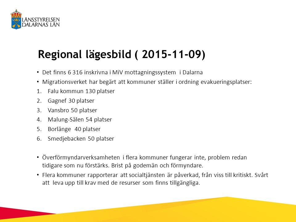 Regional lägesbild ( 2015-11-09) Det finns 6 316 inskrivna i MiV mottagningssystem i Dalarna Migrationsverket har begärt att kommuner ställer i ordning evakueringsplatser: 1.Falu kommun 130 platser 2.Gagnef 30 platser 3.Vansbro 50 platser 4.Malung-Sälen 54 platser 5.Borlänge 40 platser 6.Smedjebacken 50 platser Överförmyndarverksamheten i flera kommuner fungerar inte, problem redan tidigare som nu förstärks.
