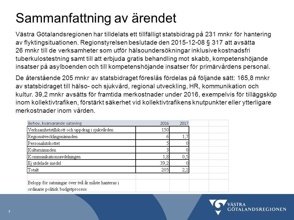 3 Sammanfattning av ärendet Västra Götalandsregionen har tilldelats ett tillfälligt statsbidrag på 231 mnkr för hantering av flyktingsituationen. Regi