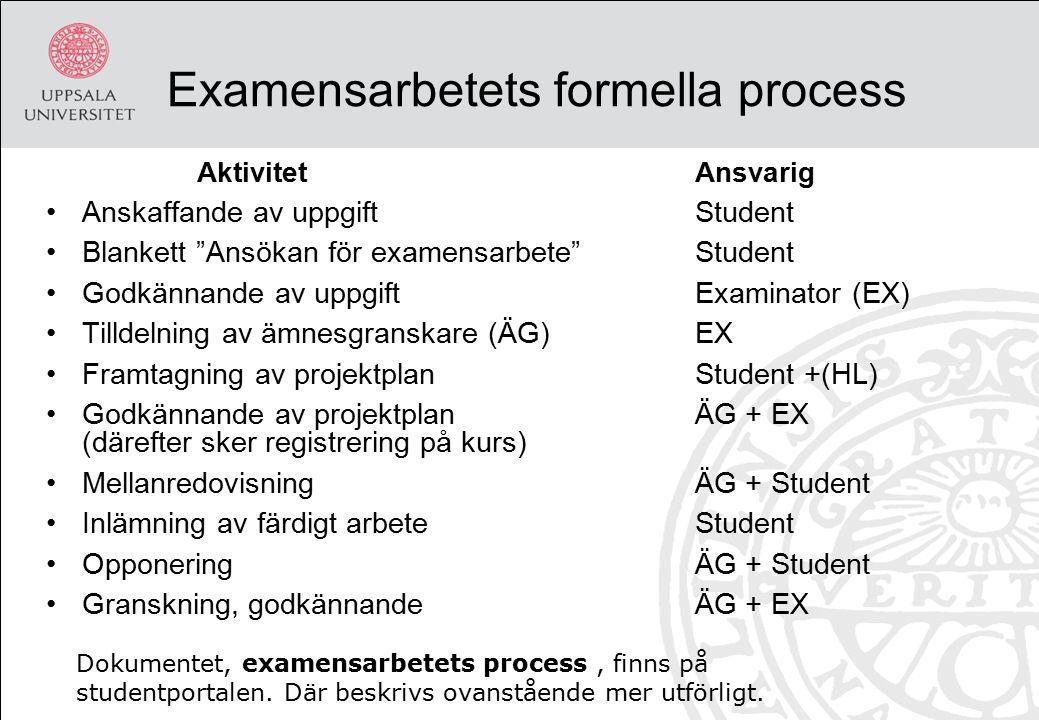 """Examensarbetets formella process AktivitetAnsvarig Anskaffande av uppgift Student Blankett """"Ansökan för examensarbete""""Student Godkännande av uppgiftEx"""