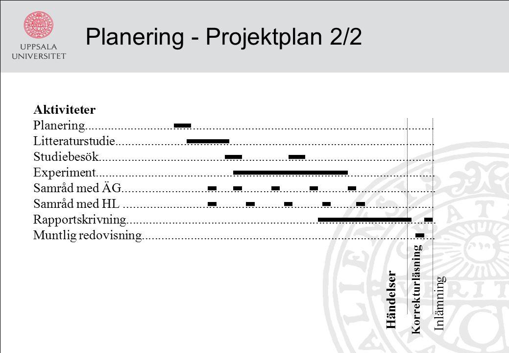 Planering - Projektplan 2/2 Aktiviteter Planering.....................................................................................................