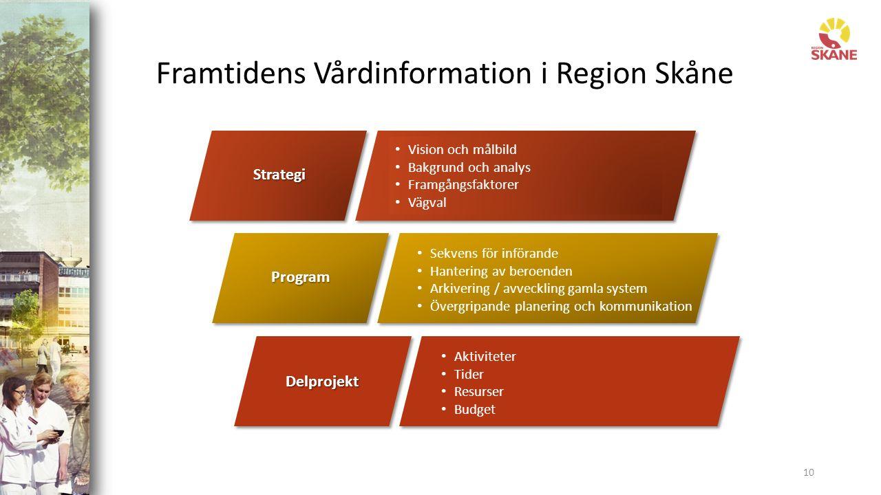 Framtidens Vårdinformation i Region Skåne 10 Strategi Program Delprojekt Vision och målbild Bakgrund och analys Framgångsfaktorer Vägval Sekvens för införande Hantering av beroenden Arkivering / avveckling gamla system Övergripande planering och kommunikation Aktiviteter Tider Resurser Budget